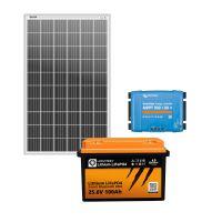 storePV 320Wp 24V mit 2,4kWh Lithium LiFePO4  Speicher