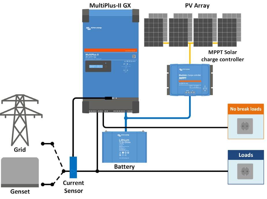 Victron Energy MultiPlus II